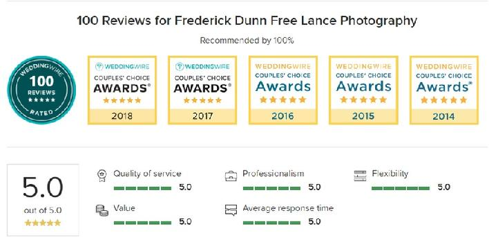 Photographer ratings Frederick Dunn Suspended Moments
